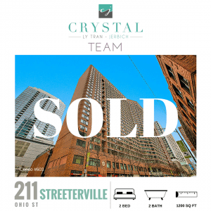 Crystal Tran Team Streeterville, Chicago Realtor 3 copy